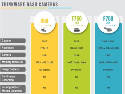 Better-Dash-Cameras-FI