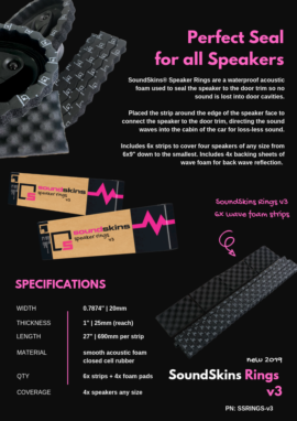 SoundSkins Rings v3 Speaker Sealing Kit