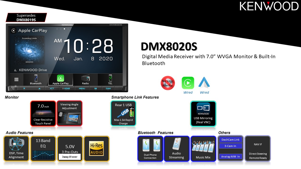 Kenwood DMX8020S Car Stereo